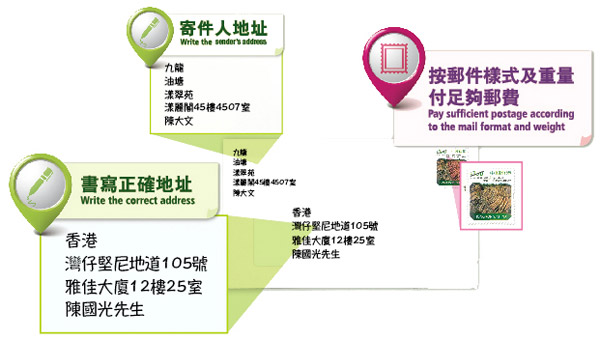 Hongkong post correct address before sending a mail item it is advised to check ccuart Gallery