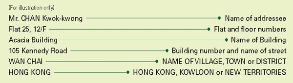 Hongkong post correct address order of local mail address should be addressee flatfloor building name ccuart Gallery
