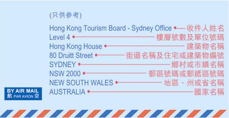 国际邮件地址应顺序为收件人、楼层/单位、建筑物、街道、镇、邮区号码、州/省及国家